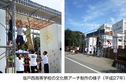 坂戸西高等学校の文化祭アーチ制作の様子(平成27年)