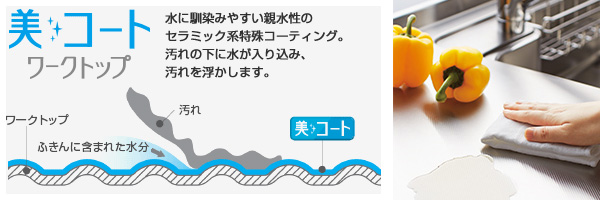 美コート 水に馴染みやすい親水性のセラミック系特殊コーティング。汚れの下に水が入り込み、汚れを浮かします。